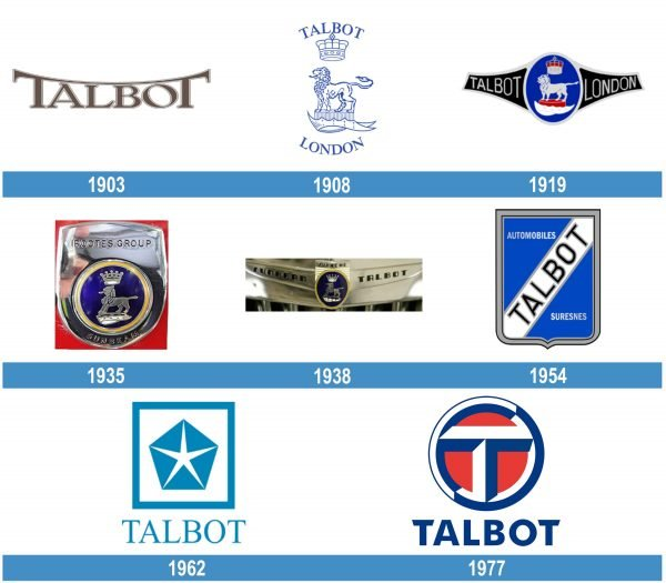 Talbot historia logo