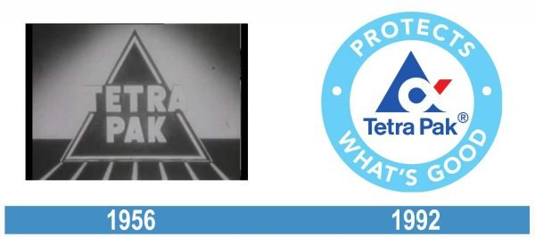 Tetra Pak historia logo