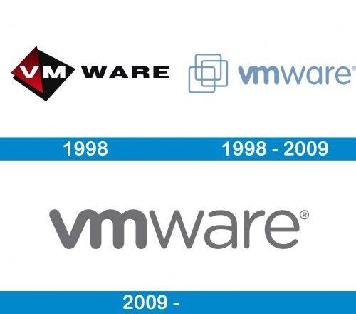 VMware Logo history