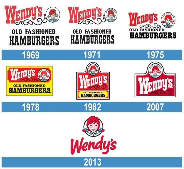 Wendys historia logo