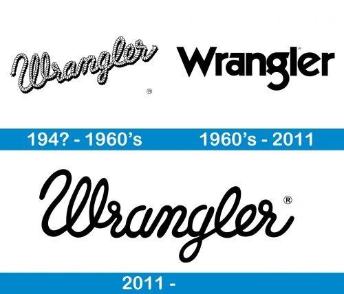 Wrangler Logo history