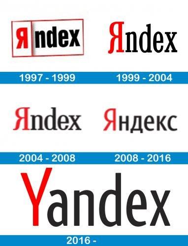 Yandex Logo history
