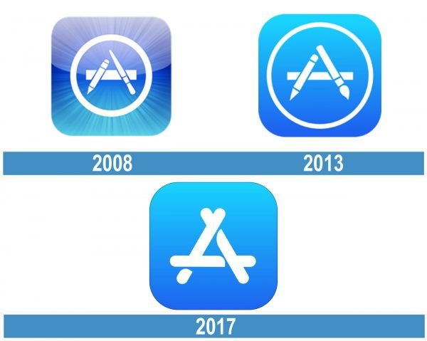 App Store historia logo