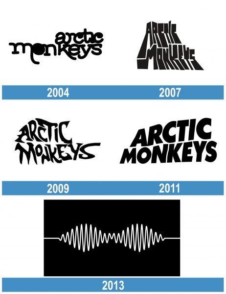 Arctic Monkeys historia logo