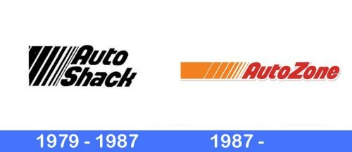 AutoZone Logo history