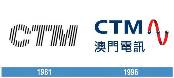 CTM historia logo