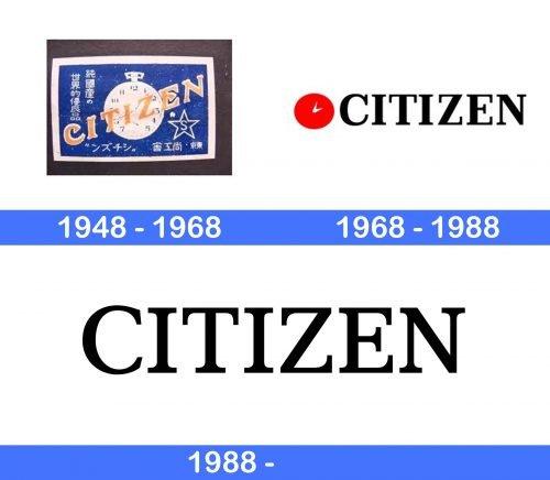 Citizen Logo history