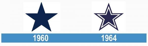 Dallas Cowboys historia logo