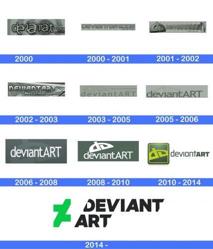 DeviantArt Logo history