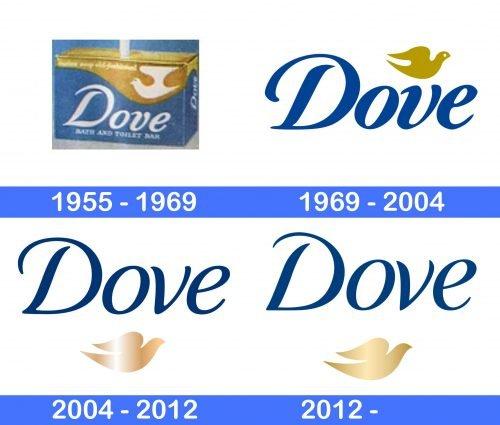 Dove Logo history
