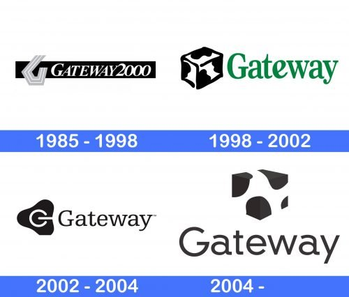 Gateway Logo history