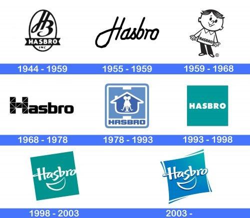 Hasbro Logo history