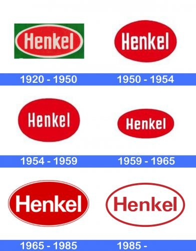 Henkel Logo history