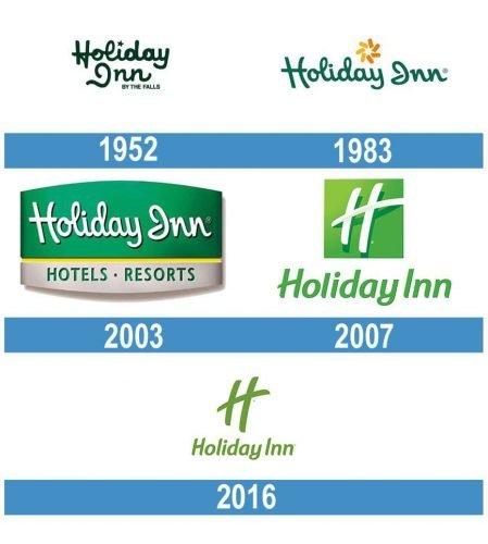 Holiday Inn historia logo