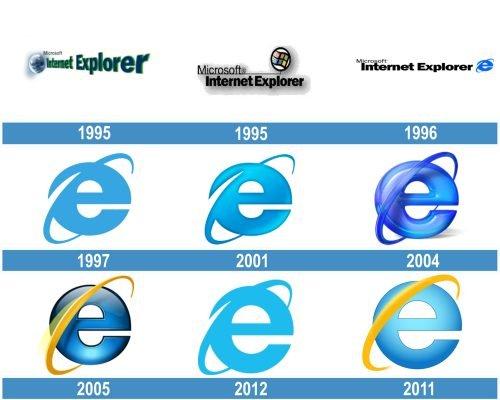 Internet Explorer historia logo