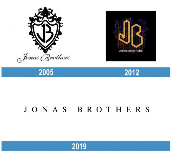 Jonas Brothers historia logo