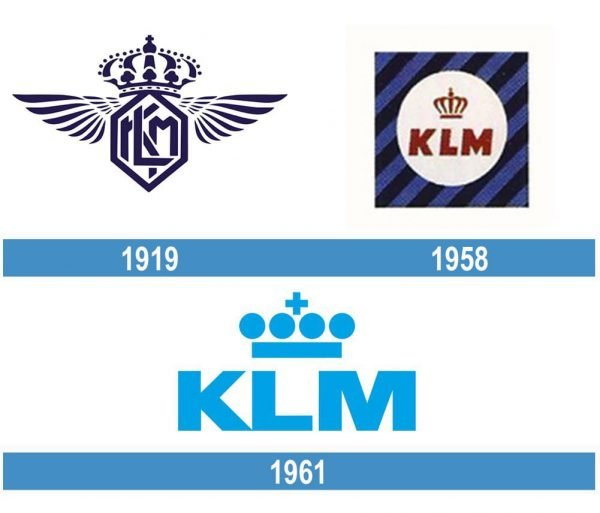 KLM historia logo