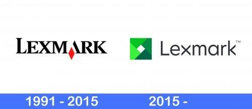 Lexmark Logo history