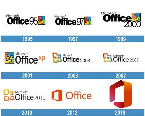Microsoft Office historia logo