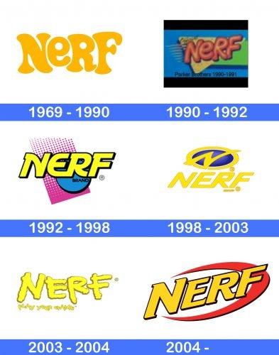 NERF Logo history