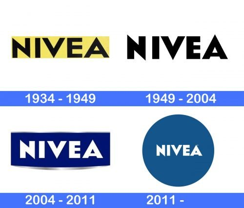 Nivea Logo history