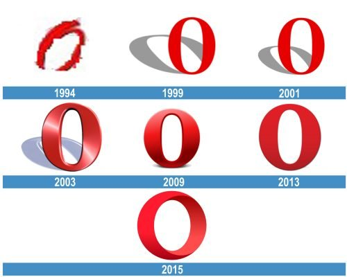 Opera historia logo