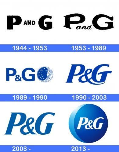 P&G Logo history