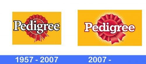 Pedigree Logo history