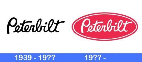 Peterbilt Logo history