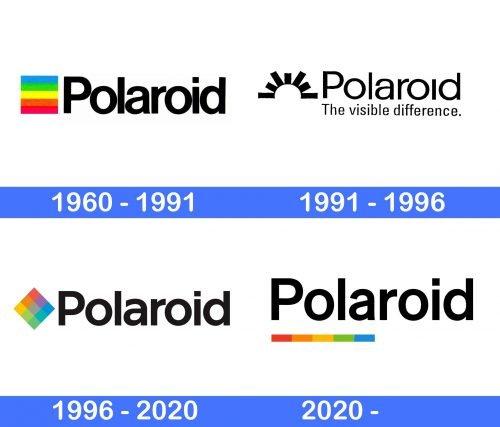 Polaroid Logo history