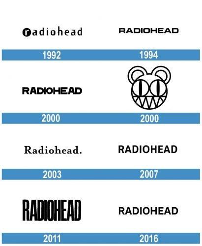 Radiohead historia logo