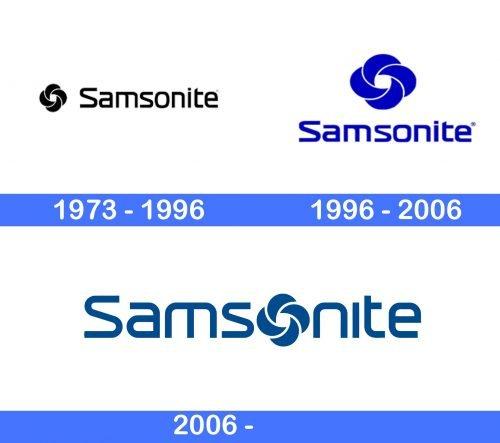 Samsonite Logo history