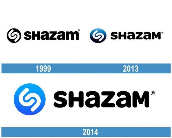 Shazam historia logo