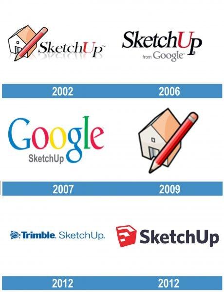 SketchUp historia logo