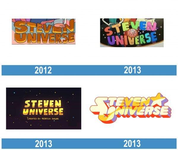 Steven Universe historia logo