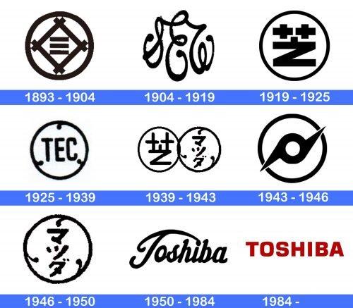 Toshiba Logo history