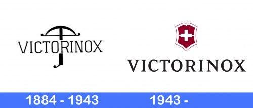 Victorinox Logo history