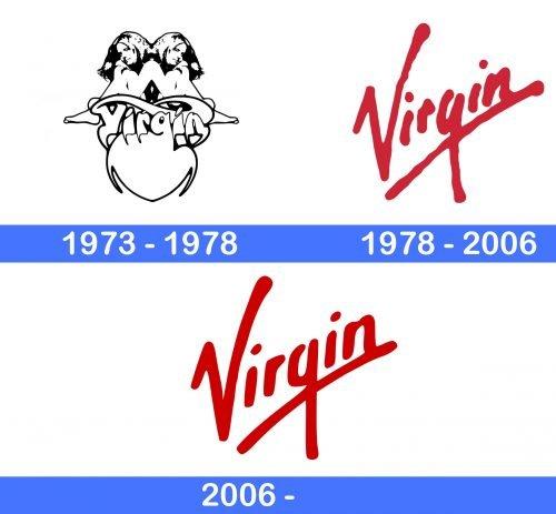 Virgin Logo history