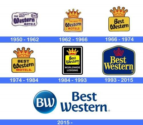 Best Western Logo history