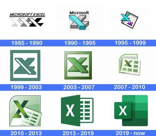 Microsoft Excel Logo history