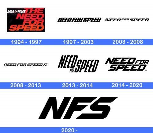 Need for Speed Logo history