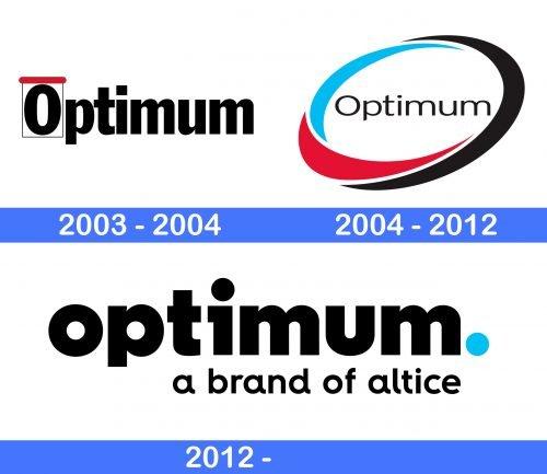 Optimum Logo history