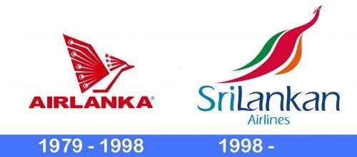 Srilankan Airlines Logo history