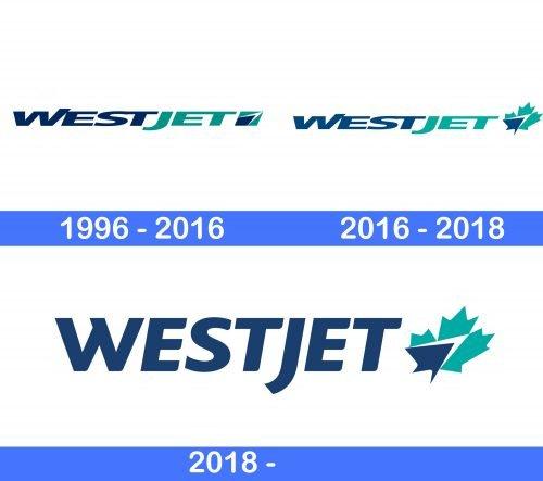 WestJet Airlines Logo history