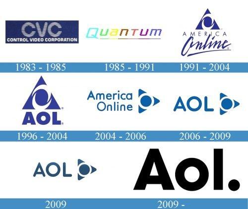 AOL Logo history