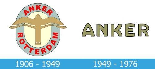 Anker Logo history