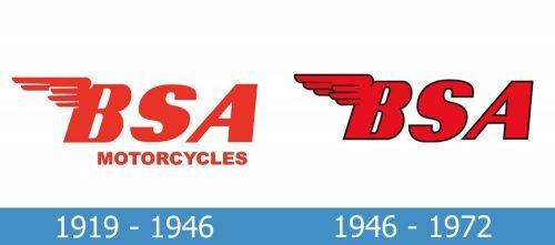 BSA Logo history
