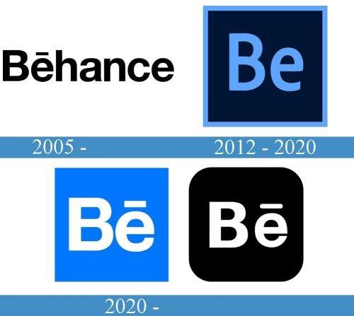 Behance Logo history