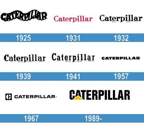 CAT Logo history