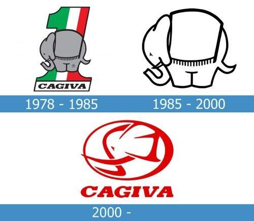 Cagiva Logo history